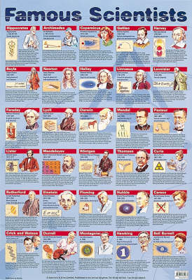 Famous Scientists (Poster)
