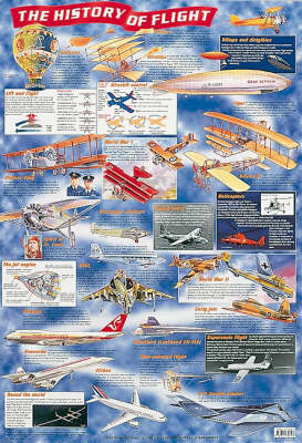 History of Flight (Poster)
