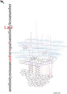 Umbellate:(-: An Infinity Minus a Number Equals an Infinity Less a Number (Paperback)