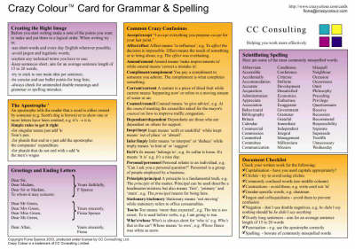 Crazy Colour Quick Reference Card for Grammar and Spelling (Paperback)