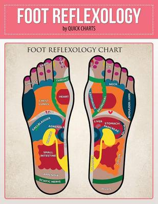 Foot Reflexology (Quick Reference Guide) (Paperback)