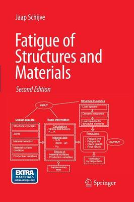 Fatigue of Structures and Materials 2009 (Paperback)