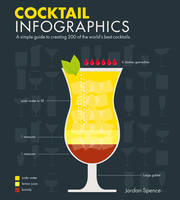 Cocktail Infographics